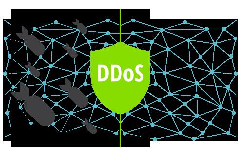Dấu hiệu nhận biết VPS/Server bị tấn công DDOS?