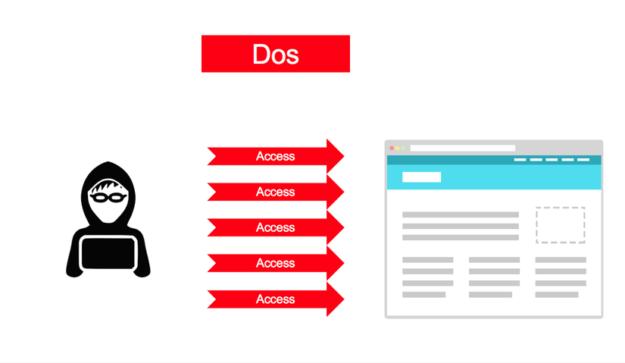 Phân biệt tấn công DDoS với các nguyên nhân làm hao tốn băng thông khác