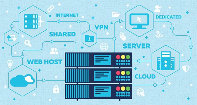 Nên chọn E-commerce hosting, VPS hay Dedicated server?
