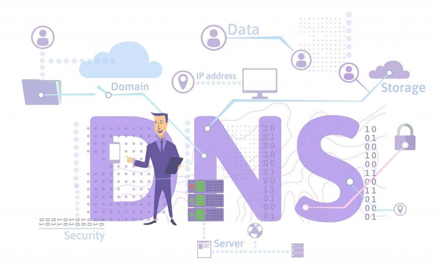 Top Public DNS Server tốt nhất trên thế giới